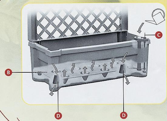 roll pflanzkasten verschiedene ausf hrungen blument pfe und pflanzgef e brigitte hachenburg. Black Bedroom Furniture Sets. Home Design Ideas